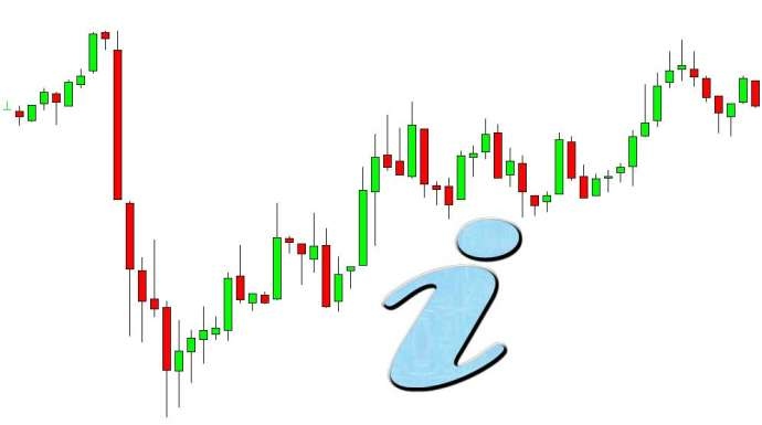 Imulticur forex indicator free download
