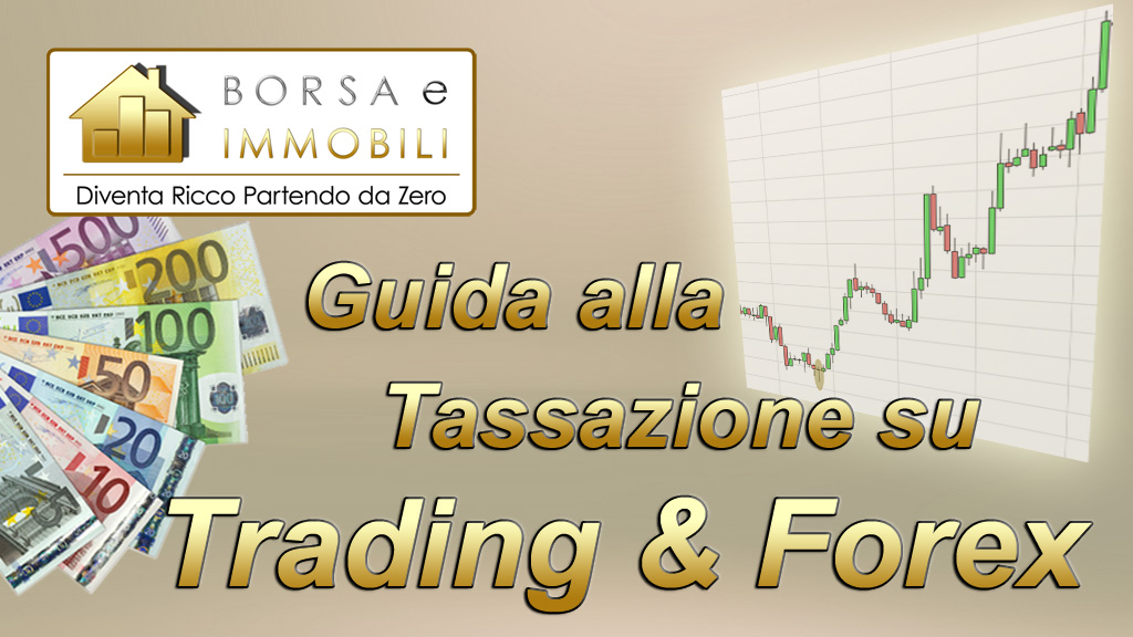 Strategia forex adx